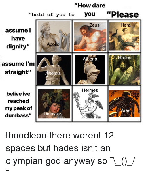 """Athena: """"How dare  """"bold of you to  you  """"Please  eus  Hera  assume l  have  dignity"""" Apo  Athena Hades  assume I'm  straight""""  rtemis  Hermes  belive ive  reached  my peak of  dumbass""""  res  Dionysus thoodleoo:there werent 12 spaces but hades isn't an olympian god anyway so¯\_(ツ)_/¯"""