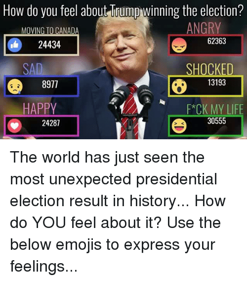 Dank, Emoji, and Life: How do you feel about Trump winning the election?  ANGRY  MOVING TO CANADA  62363  24434  SHOCKED  13193  8971  HAPPY  F*CK MY LIFE  30555  24287 The world has just seen the most unexpected presidential election result in history... How do YOU feel about it?  Use the below emojis to express your feelings...