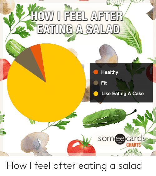 Ee Cards: HOW I FEEL AFTER  EATING A SALAD  Healthy  Fit  Like Eating A Cake  som ee cards  CHARTS How I feel after eating a salad