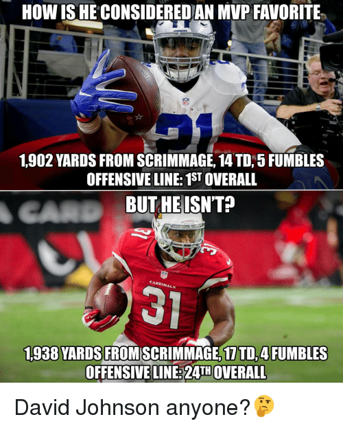 Memes, Cardinals, and 🤖: HOW ISHE CONSIDEREDAN MVP FAVORITE  1.902 YARDS FROM SCRIMMAGE, 14 TD, 5 FUMBLES  OFFENSIVE LINE: 1STOVERALL  BUT HE ISNT?  CARDINALS  1,938 YARDS FROM SCRIMMAGE, 17 TD, 4 FUMBLES  OFFENSIVE LINE: 24THOVERALL David Johnson anyone?🤔