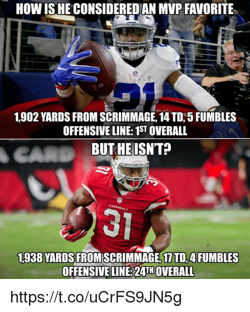 Memes, Cardinals, and 🤖: HOW ISHECONSIDEREDAN MVP FAVORITE  1,902 YARDS FROM SCRIMMAGE, 14 TD, 5 FUMBLES  OFFENSIVE LINE: 1ST OVERALL  BUT HE ISN'T  CARDINALS  1938 YARDS  FROMSCRIMMAGE 17 TD, 4 FUMBLES  OFFENSIVE LINE 24THOVERALL https://t.co/uCrFS9JN5g