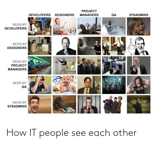 Each: How IT people see each other