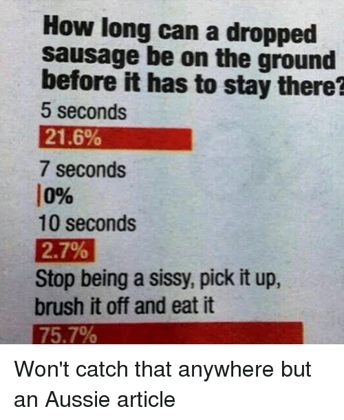 sissy: How long can a dropped  sausage be on the ground  before it has to stay there?  5 seconds  21.6%  7 seconds  0%  10 seconds  27%  Stop being a sissy, pick it up,  brush it off and eat it  75.7% Won't catch that anywhere but an Aussie article
