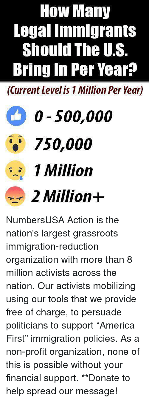 "Memes, Free, and Help: How Many  Legal Tmmigrants  Should The U.S.  Bring In Per Year?  (Current Level is 1 Million Per Year)  0 500,000  750,000  1 Million  2 Million+ NumbersUSA Action is the nation's largest grassroots immigration-reduction organization with more than 8 million activists across the nation. Our activists mobilizing using our tools that we provide free of charge, to persuade politicians to support ""America First"" immigration policies. As a non-profit organization, none of this is possible without your financial support. **Donate to help spread our message!"