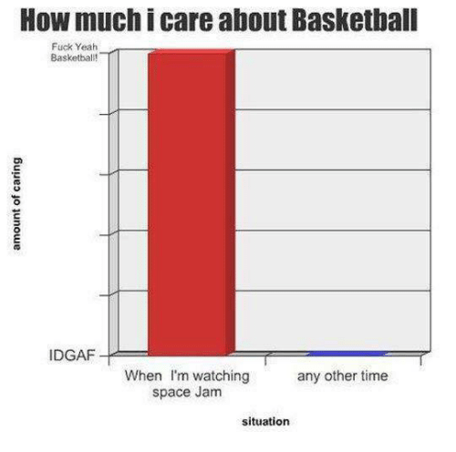 space-jams: How much i care about Basketball  Fuck Yeah  Basketball!  IDGAF  When m watching any other time  space Jam  situation