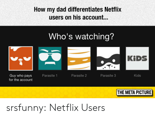 parasite: How my dad differentiates Netflix  users on his account.  Who's watching?  KİDS  Kids  Guy who pays  for the account  Parasite 1  Parasite 2  Parasite 3  THE META PICTURE srsfunny:  Netflix Users