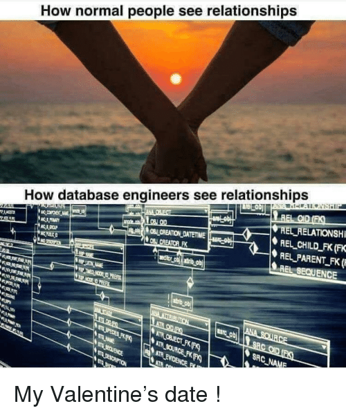 sequence: How normal people see relationships  How database engineers see relationships  REL-RELATİONSHI  ◆ REL-CHILD-FK (FK  REL,PARENT FK(  REL SEQUENCE My Valentine's date !