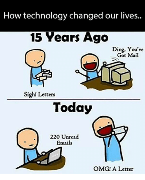 You've Got Mail: How technology changed our lives..  15 Years Ago  Ding, You've  Got Mail  Sigh! Letters  Today  220 Unread  Emails  OMG! A Letter