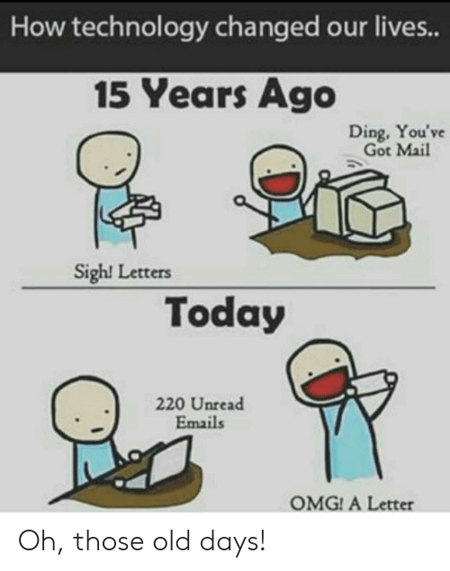 You've Got Mail: How technology changed our lives..  15 Years Ago  Ding, You've  Got Mail  Sigh! Letters  Today  220 Unread  Emails  OMG! A Letter Oh, those old days!
