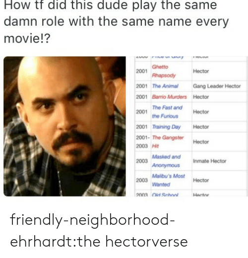 gangster: How tf did this dude play the same  damn role with the same name every  movie!?  rIne v ury  Ghetto  2001  Hector  Rhapsody  2001 The Animal  Gang Leader Hector  2001 Bario Murders Hector  The Fast and  2001  Hector  the Furious  2001 Training Day  Hector  2001- The Gangster  Hector  2003 Hit  Masked and  2003  Inmate Hector  Anonymous  Malibu's Most  2003  Hector  Wanted  2003 Old Sehonl  Hector friendly-neighborhood-ehrhardt:the hectorverse