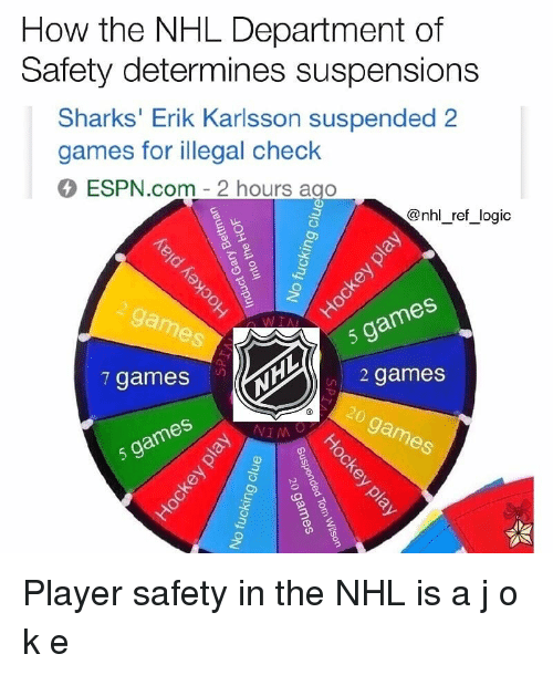 J O: How the NHL Department of  Safety determines suspensions  Sharks' Erik Karlsson suspended 2  games for illegal check  ESPN.com - 2 hours ago  @nhl_ref_logic  7 games  ALİ/ 5 games  2 games  NIMO  9  5 gameS Player safety in the NHL is a j o k e