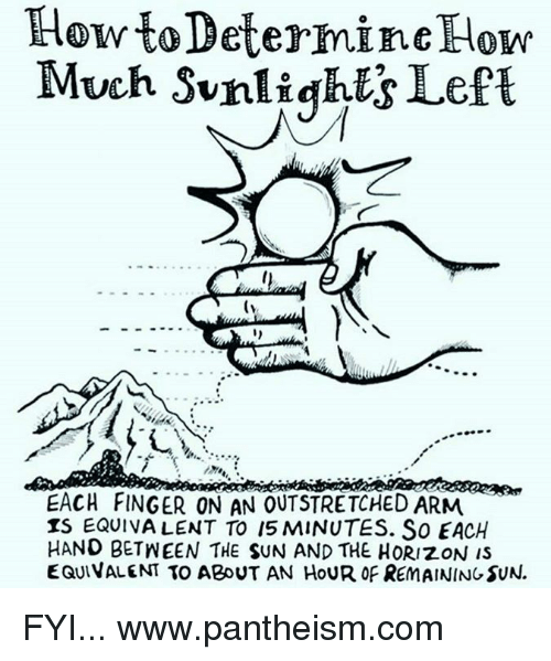 Memes, 🤖, and The Sun: How to Determine How  Much Sunlights Left  EACH FINGER ON AN OUTSTRETCHED ARM  IS EQUIVALENT To 15 MINUTES. So EACH  HAND BETNEEN THE SUN AND THE HORIZON is  EQUIVALENT TO ABOUT AN HOUR OF REMAINING SUN. FYI...  www.pantheism.com