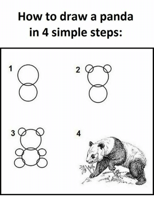 Panda, How To, and How: How to draw a panda  in 4 simple steps: