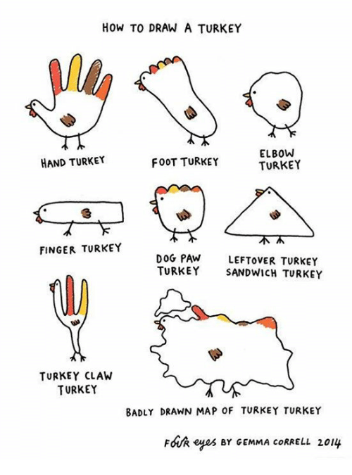 turkey sandwich: HOW TO DRAW A TURKEY  ELBOW  HAND TURKEY  FOOT TURKEY  TURKEY  FINGER TURKEY  DOG PAW LEFTOVER TURKEY  TURKEY SANDWICH TURKEY  TURKEY CLAW  TURKEY  BADLY DRAWN MAP oF TURKEY TURKEY  FOUR eyes BY GEMMA coRRELL 2014