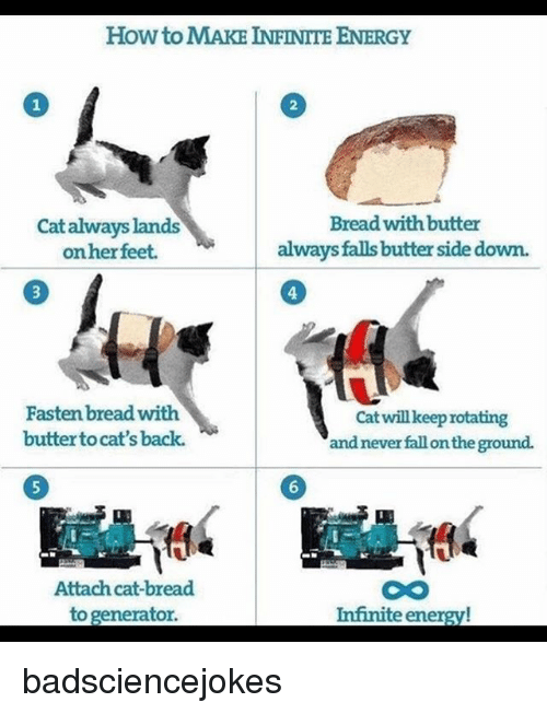 Cats, Energy, and Memes: How to MAKE INFINITE ENERGY  2  Cat always lands  on her feet  Bread with butter  always falls butter side down.  4  Fasten bread with  butter to cat's back.  Cat will keep rotating  and neverfall on the ground.  6  Attach cat-bread  to generator  Infinite energy! badsciencejokes