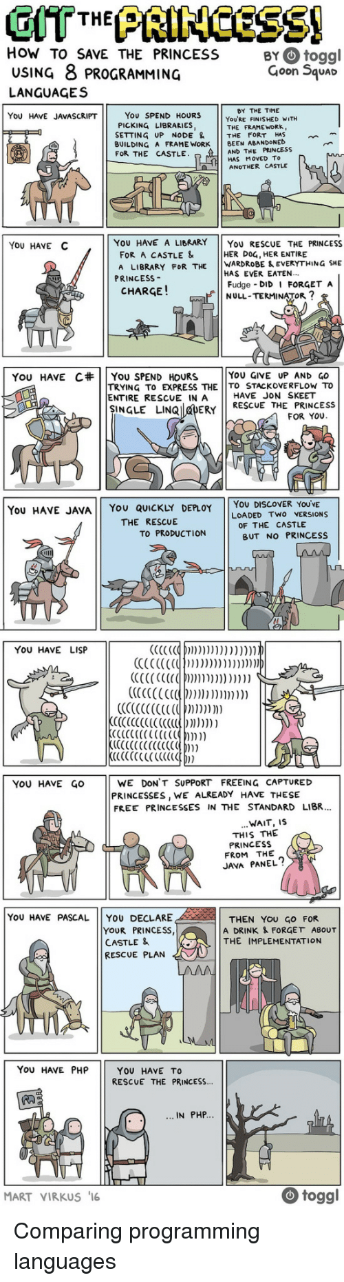 skeet: How TO SAVE THE PRINCESS BYtoggl  USING 8 PROGRAMMING  Goon 5quac  LANGUAGES  BY THE TIME  YoU'RE FINISHED WITH  THE FRAME WORk,  You SPEND HOURS  PICKING LIBRARIES,  SETTING UP NODE THE FORT HAS  BUILDING A FRAME WORK BEEN ABANDONED  FOR THE CASTLE  YOU HAVE JAVASCRIPT  AND THE PRINCESS  HAS MoVED To  ANOTHER CASTLE  YOU HAVE C  YOU HAVE A LIBRARY YoU RESCUE THE PRINCESS  FOR A CASTLE &  A LIBRARY FOR THE WARDROBE & EVERYTHING SHE  HER DOG, HER ENTIRE  HAS EVER EATEN..  Fudge DID FORGET A  NULL-TERMINATOR  PRINCESS-  CHARGE!  YOU GIVE UP AND GO  TRYING TO EXPRESS THE TO STACKOVERFLOw To  YOU HAVE C#| | You SPEND HOURS  ENTIRE RESCUE IN A  HAVE JON SKEET  NGLE LINQ DERY RESCUE THE PRINCESS  FOR YOU  You  HAVE JAVAYou QUICKLY DEPLOY  |You DiSCOVER YOu'vE  LOADED TWO VERSIONS  THE RESCUE  OF THE CASTLE  TO PRODUCTION  BUT NO PRINCESS  YOU HAVE LISP  CCCCCC(OCIm  YoU HAVE GOWE DON'T SUPPORT FREEING CAPTURED  PRINCESSES, WE ALREADY HAVE THESIE  FREE PRINCESSES IN THE STANDARD LIBR.  WAIT, IS  THIS THE  PRINCESS  FROM THE  JAVA PANEL?  YoU HAVE PASCAL YOU DECLARE  YOUR PRINCESS  CASTLE &  RESCUE PLAN  THEN YOU GO FOR  A DRINK & FORGET ABOUT  THE IMPLEMENTATION  You HAVE PHP  YOU HAVE TO  RESCUE THE PRINCESS...  IN PHP  MART VIRKus  togg Comparing programming languages