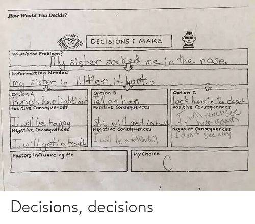 Decisions Decisions: How Would You Dedde?  I-  ( % , | DECISIONS I MAKE  what's the Problem?  me in the nose  Sishero  Information Needed  ma Sistem lo  Option C  option 8  ion  Positive Consequences  Positive Consequences  Positive Consequences  L aet is ted  Negetive Consepuences  Negative Consequences  Negative Consequehces  CC An  My Choice  Factors Influeneing Me Decisions, decisions