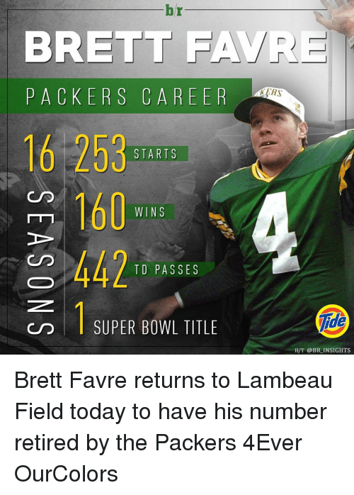 Brett Favre: hr  BRETT FAR  PACKERS CAREER  PHS  STARTS  WINS  TD PASS E S  lide  Cna SUPER BOWL TITLE  H/T @BR INSIGHTS Brett Favre returns to Lambeau Field today to have his number retired by the Packers 4Ever OurColors
