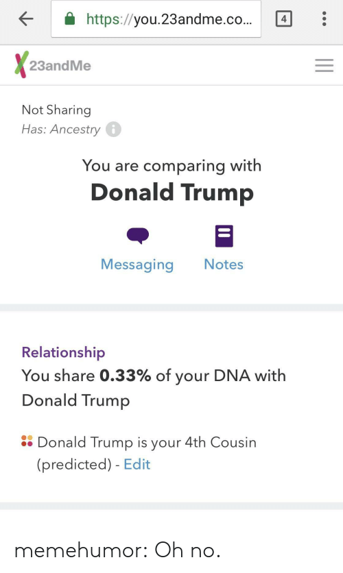 trump donald: https://you.23andme.co... 4  23andMe  Not Sharing  Has: Ancestry  You are comparina with  Donald Trump  MessagingNotes  Relationship  You share 0.33% of your DNA with  Donald Trump  Donald Trump is your 4th Cousin  (predicted) - Edit memehumor:  Oh no.