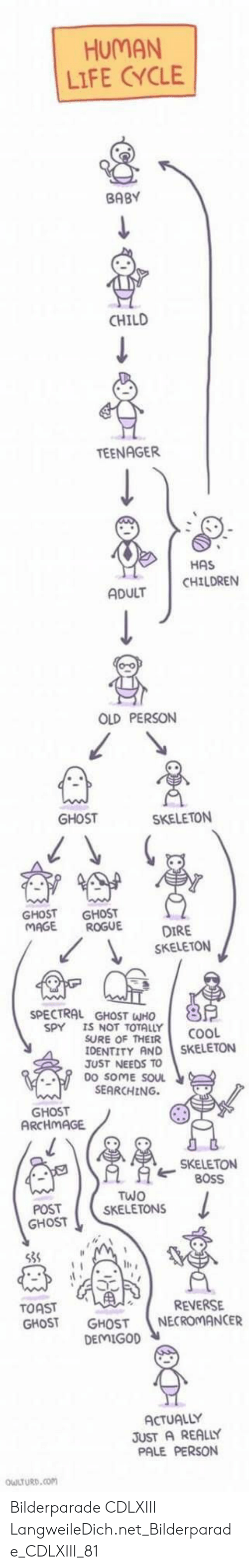 mage: HUMAN  LIFE CYCLE  BABY  CHILD  TEENAGER  HAS  ADULT CHILDREN  OLD PERSON  GHOST  SKELETON  GHOST GHOST  MAGE ROGU  DIRE  SKELETON  SPECTRAL GHOST WHO  SPY  IS NOT TOTALLY  SURE OF THEIR  IDENTITY AND SKELETON  JUST NEEDS TO  0O SOME SOUL  COOL  SEARCHING.  GHOST  ARCHMAGE  SKELETON  ピBOSS  TWO  SKELETON!S  POST  GHOST  le  TOAST  GHOST GHOST NECROMANCER  REVERSE  DEMIGOD  ACTUALLY  JUST A REALLY  PALE PERSON  LTURD,Com Bilderparade CDLXIII LangweileDich.net_Bilderparade_CDLXIII_81