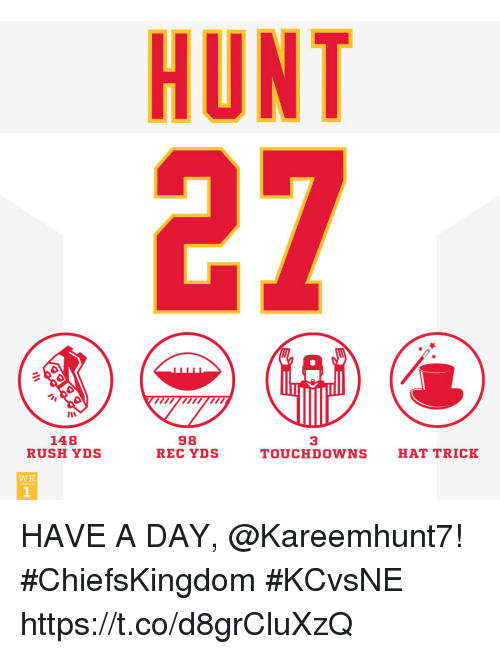 Memes, Rush, and 🤖: HUNT  27  148  RUSH YDS  98  REC YDS  3  TOUCHDOWNS  HAT TRICK  WK  1 HAVE A DAY, @Kareemhunt7! #ChiefsKingdom #KCvsNE https://t.co/d8grCluXzQ