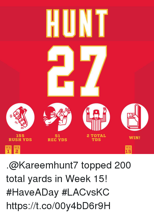 Bailey Jay, Memes, and Rush: HUNT  27  UI  155  RUSH YDS  51  REC YDS  2 TOTAL  TDS  WIN!  WK WK  WK  15 .@Kareemhunt7 topped 200 total yards in Week 15! #HaveADay #LACvsKC https://t.co/00y4bD6r9H