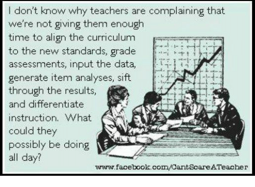 Facebook, facebook.com, and Time: I don't know why teachers are complaining that  we're not giving them enough  time to align the curriculum  to the new standards, grade :::  assessments, input the data, i  generate item analyses, sift  through the results,  and differentiate  instruction. What  could they  possibly be doing  all day?  www.facebook.com CantEcareATeacher