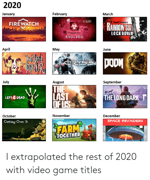 The Rest: I extrapolated the rest of 2020 with video game titles