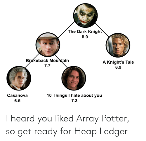 ledger: I heard you liked Array Potter, so get ready for Heap Ledger