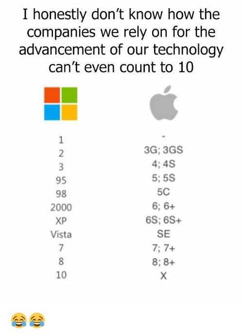 Memes, Technology, and 🤖: I honestly don't know how the  companies we rely on for the  advancement of our technology  can't even count to 10  95  98  2000  XP  Vista  3G; 3GS  4; 4S  5; 5S  5C  6; 6+  6S: 6S+  SE  7; 7+  8; 8+  10 😂😂