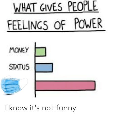 Its Not Funny: I know it's not funny