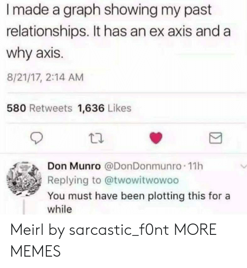 sarcastic: I made a graph showing my past  relationships. It has an ex axis and a  why axis.  8/21/17, 2:14 AM  580 Retweets 1,636 Likes  Don Munro @DonDonmunro 11h  Replying to @twowitwowoo  You must have been plotting this for a  while Meirl by sarcastic_f0nt MORE MEMES
