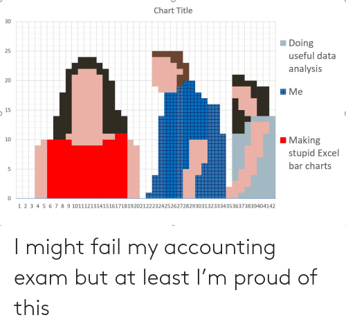 FAIL: I might fail my accounting exam but at least I'm proud of this