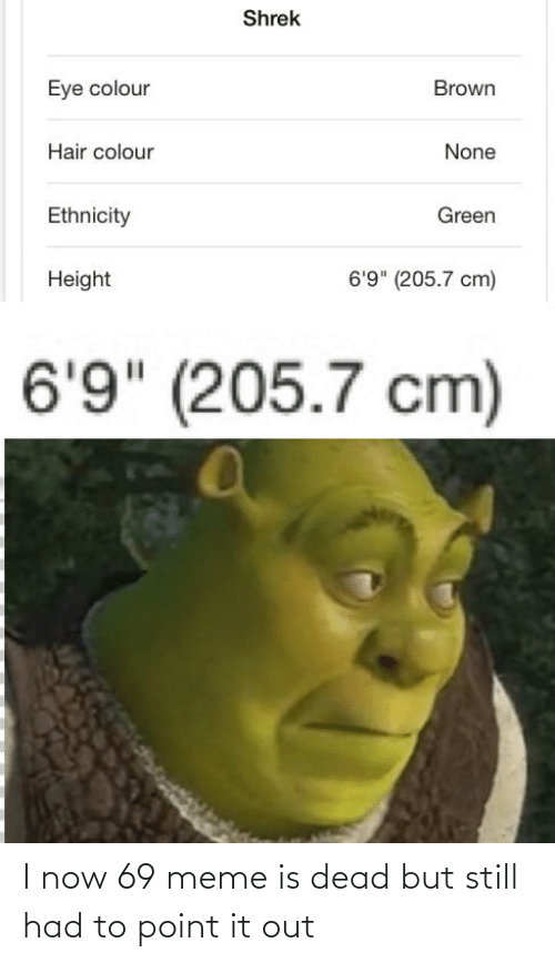 69 Meme: I now 69 meme is dead but still had to point it out