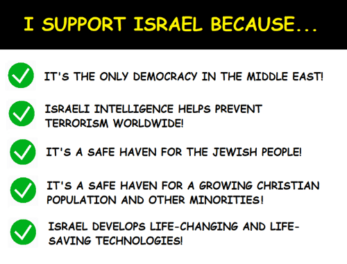 Life, Memes, and Israel: I SUPPORT ISRAEL BECAUSE  IT'S THE ONLY DEMOCRACY IN THE MIDDLE EAST  ISRAELI INTELLIGENCE HELPS PREVENT  TERRORISM WORLDWIDE!  IT'S A SAFE HAVEN FOR THE JEWISH PEOPLE!  IT'S A SAFE HAVEN FOR A GROWING CHRISTIAN  POPULATION AND OTHER MINORITIES!  ISRAEL DEVELOPS LIFE-CHANGING AND LIFE  SAVING TECHNOLOGIES!