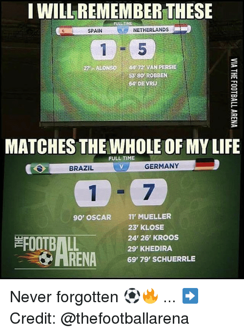 "Life, Memes, and Brazil: I WILL REMEMBER THESE  FULL TIME  SPAIN  NETHERLANDS  15  :  27'  ALONSO  1-44""72, VAN PERSI E  53' 80""ROBBEN.  ˊ-64DE VRIJ:: :  MATCHES THE WHOLE OF MY LIFE  FULL TIME  BRAZIL  GERMANY  7  90' OSCAR 1 MUELLER  23 KLOSE  24' 26' KROOS  29' KHEDIRA  69' 79' SCHUERRLE Never forgotten ⚽️🔥 ... ➡️Credit: @thefootballarena"