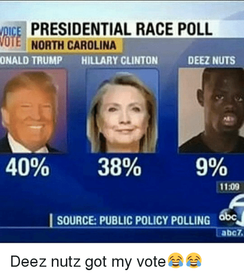 Deeze Nuts: ICE PRESIDENTIAL RACE POLL  UTE NORTH CAROLINA  ONALD TRUMP HILLARY CLINTON  DEEZ NUTS  40%  38%  9%  11:09  I SOURCE: PUBLIC POLICY POLLING  abc  abc7. Deez nutz got my vote😂😂