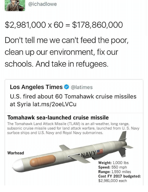 royal navy: @ichadlowe  $2,981,000 x 60 $178,860,000  Don't tell me we can't feed the poor,  clean up our environment, fix our  schools. And take in refugees.  Los Angeles Times  @latimes  U.S. fired about 60 Tomahawk cruise missiles  at Syria lat.ms/20eLVCu  Tomahawk sea-launched cruise missile  The Tomahawk Land Attack Missile ITLAM) is an all-weather, long range,  subsonic cruise missile used for land attack warfare, launched from U. S. Navy  surface ships and U.S. Navy and Royal Navy submarines.  NAVY  Warhead  Weight: 1,000 lbs  Speed: 550 mph  Range: 1,550 miles  Cost FY 2017 budgeted:  $2,981,000 each
