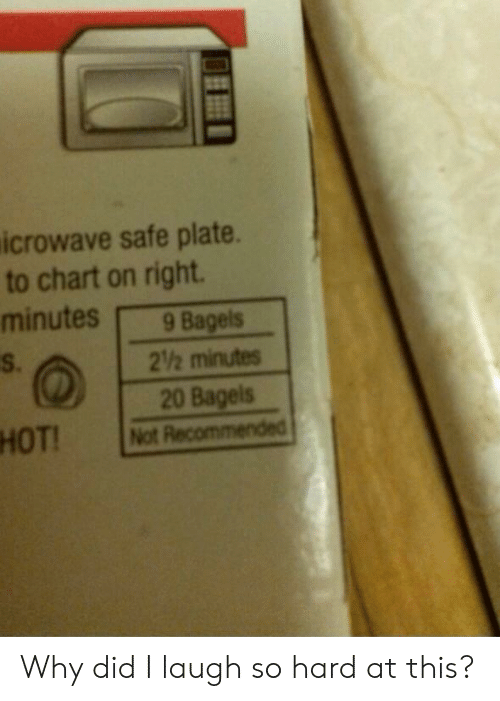 Bagels: icrowave safe plate.  to chart on right.  minutes9 Bagels  S.  2h minutes  20 Bagels  HOT!t Recommended Why did I laugh so hard at this?