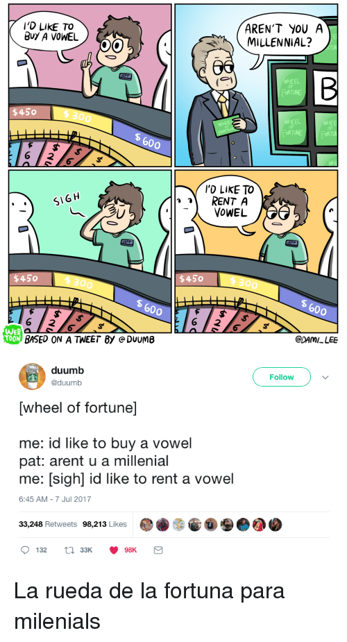 wheel of fortune: I'D LIKE TO  BuY A VOWEL  AREN'T YOU A  MILLENNIAL?  EFF  WHEE  OF  FORTUNE  $450  4 300  WHEEL  OF  WHEE  OF  WHEE  600  I'D LIKE TO  RENT A  OWEL  SIGH  EFF  EFF  450 300  $450  300  600  600  WEB  CDAMI LEE  BASED ON A TWEET 8y e DUUME   duumb  @duumb  Follow  wheel of fortune]  me: id like to buy a vowel  pat: arent u a millenial  me: [sigh] id like to rent a vowel  6:45 AM-7 Jul 2017  33,248 Retweets 98,213 Likes <p>La rueda de la fortuna para milenials</p>