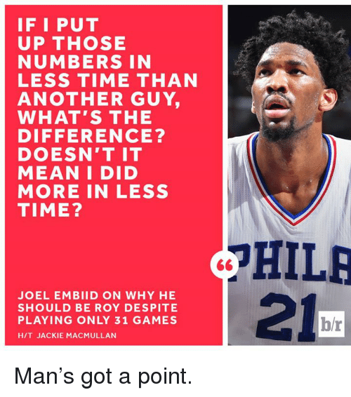 Embiid: IF I PUT  UP THOSE  NUMBERS IN  LESS TIME THAN  ANOTHER GUY,  WHAT'S THE  DIFFERENCE?  DOESN'T IT  MEAN I DID  MORE IN LESS  TIME?  JOEL EMBIID ON WHY HE  SHOULD BE ROY DESPITE  PLAYING ONLY 31 GAMES  HIT JACKIE MACMULLAN  b/r Man's got a point.