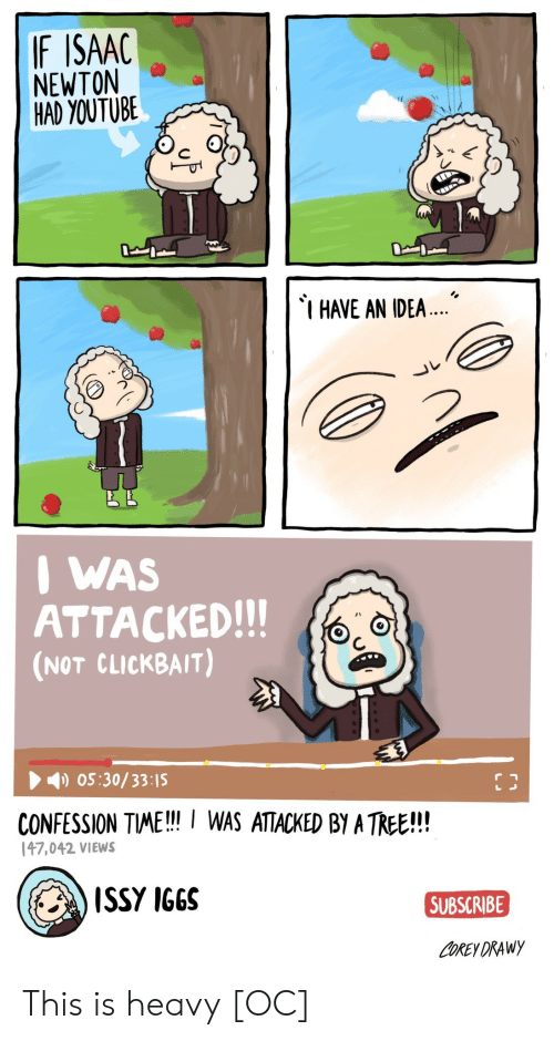 Not Clickbait: IF ISAAC  NEWTON  HAD YOUTUBE  HAVE AN IDEA  I WAS  ATTACKED!!!  (NOT CLICKBAIT)  05:30/33:15  CONFESSION TME!! WAS ATACKED BY A TREE!!!  47,042 VIEWS  ISSY IGGS  SUBSCRIBE  COREY DRAWy This is heavy [OC]