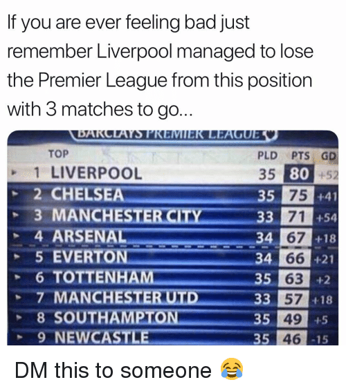 Feeling Bad: If you are ever feeling bad just  remember Liverpool managed to lose  the Premier League from this position  with 3 matches to go.  TOP  PLD PTS GD  1 LIVERPOOL  2 CHELSEA  80  35  33 71 +54  34 66 +21  +52  35 75 +4  4 ARSENAL  5 EVERTON  CC67 +18  35 63  +18  8 SOUTHAMPTON  9 NEWCAST  5 49  35 46-15 DM this to someone 😂