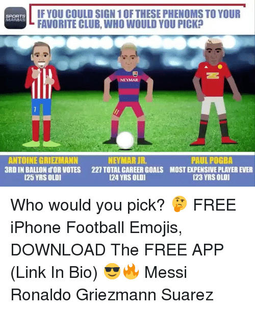 Emoji, Iphone, and Memes: IF YOU COULD SIGN 10F THESE PHENOMS TO YOUR  SPORTS  MANIAS  L FAVORITE CLUB, WHO WOULD YOU PICKP  NEYMAR  ANTOINE GRIETMANN  NEYMAR JR.  PAUL POGBA  3RDINBALLON d'OR VOTES 227 TOTAL CAREER GOALS MOSTEXPENSIVE PLAYER EVER  123 YRSOLDI  125 YRSOLDI  124 YRSOLDI Who would you pick? 🤔 FREE iPhone Football Emojis, DOWNLOAD The FREE APP (Link In Bio) 😎🔥 Messi Ronaldo Griezmann Suarez