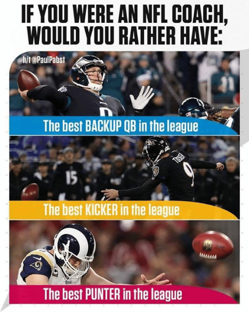 Nfl, Would You Rather, and Best: IF YOU WERE AN NFL COACH  WOULD YOU RATHER HAVE:  The best BACKUP QB in the league  The best KICKER in the league  The best PUNTER in the league