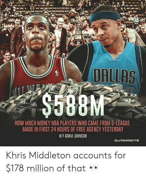 Khris Middleton: IG  BIGURE  PIORS  APONS  DALLAS  $588M  HOW MUCH MONEY NBA PLAYERS WHO CAME FROM G-LEAGUE  MADE IN FIRST 24 HOURS OF FREE AGENCY YESTERDAY  H/T ADAM JOHNSON  CLUTCHPOINTS Khris Middleton accounts for $178 million of that 👀