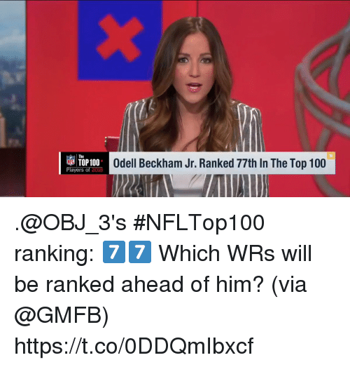 Anaconda, Memes, and Odell Beckham Jr.: iii TOP 100  Players of  Odell Beckham Jr. Ranked 77th In The Top 100  2018 .@OBJ_3's #NFLTop100 ranking: 7⃣7⃣  Which WRs will be ranked ahead of him? (via @GMFB) https://t.co/0DDQmIbxcf