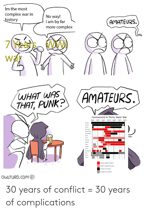 Owlturd: Im the most  complex war in  history  No way!  I am by far  more complex  AMATEURS.  War  WHAT WAS  THAT, PUNK?  AMATEURS.  Involvement in Thirty Years' War  1618 1623 1628 1633 1638 1643 1648  Emperor  Bavaria  Sanony  Palatinate  Heme-Kassel  Branderturg  Rumia  Dutch  Denmark  Sae den  France  England  Savy  Trayania  Pagacy  Directy against Emperor  Indirectiy against Emperor  Directiy for Emperor  Indirectly for Emperor  OWLTURD.COM 9  M4 30 years of conflict = 30 years of complications