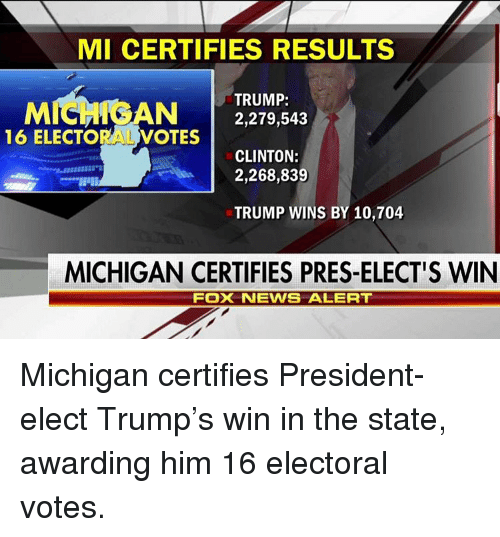 Trump Winning: IMI CERTIFIES RESULTS  TRUMP:  N 2,279,543  16 ELECTORALvOTES  CLINTON:  2,268,839  TRUMP WINS BY 10,704  MICHIGAN CERTIFIES PRES-ELECTIS WIN  FOX NEWIS ALERT Michigan certifies President-elect Trump's win in the state, awarding him 16 electoral votes.