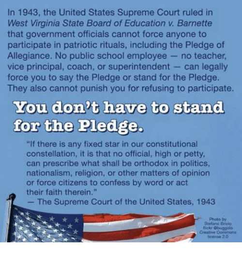 Do You Have to Say the Pledge of Allegiance? | West ...